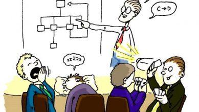 Kĩ năng thuyết trình, định hướng dàn bài