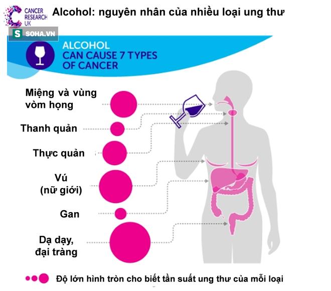 Nguyên nhân gây ra bệnh ung thư